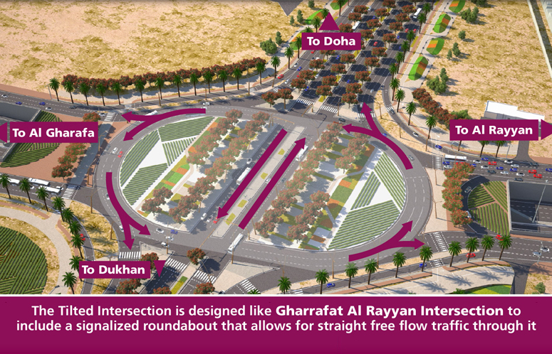 Ashghal opened the Tilted Intersection to traffic on Friday